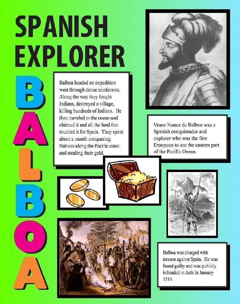 Make A Balboa Poster History Project Poster Ideas Projects To