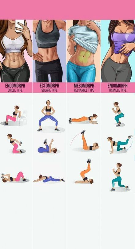 16 Trendy Fitness Gym Workout Sports #fitness