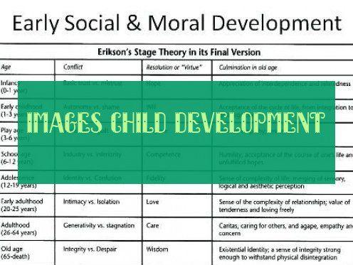 Images Développement De L'enfant Images Child Development
