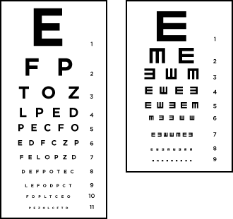 Eye Tests The Eye Chart And 20 20 Vision Explained Eye Test Chart Eye Chart Eye Exam Chart