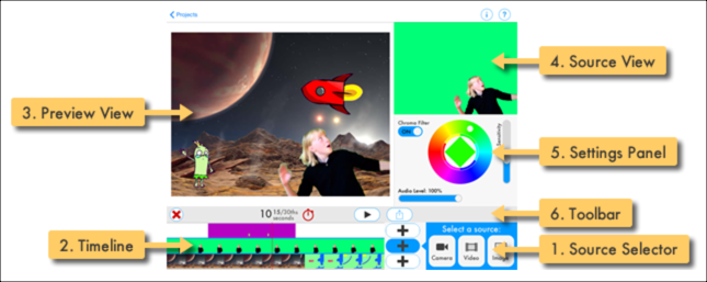How to Use Green Screen Effects on iPads