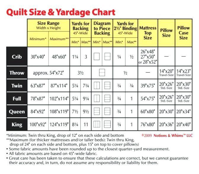 Random Profile New Quilt Size Chart Quilt Sizes Quilting Math
