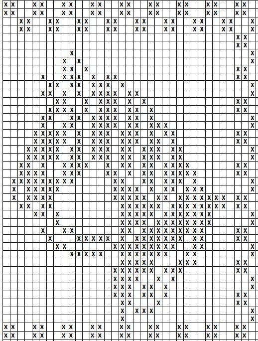 cortinas tejidas a crochet patrones - Pesquisa Google | Cusături ...