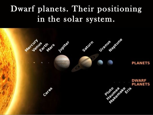 Dwarf planets and their position in the solar system ...