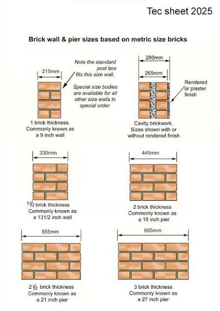 Brick Dimensions Chart Uk Brick Work In 2019 Fence