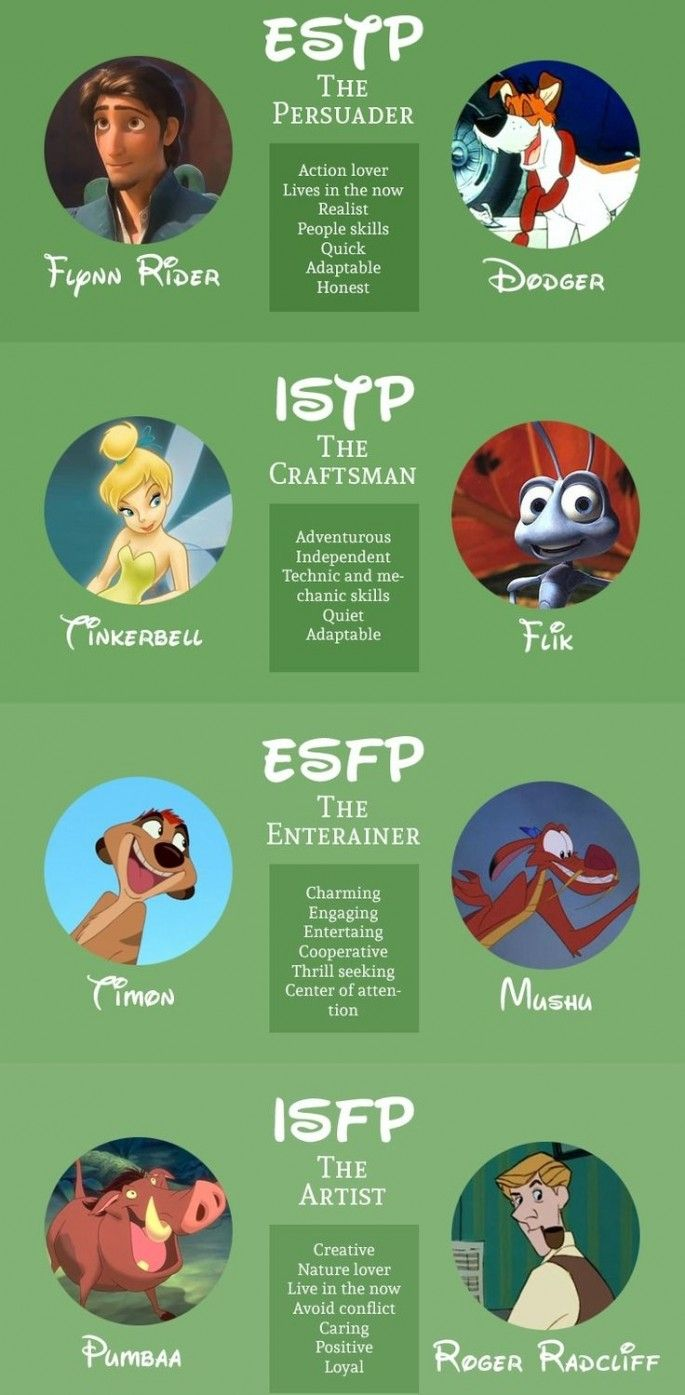 Celebrity Personality Types | MBTI ISTP Types | Career ...