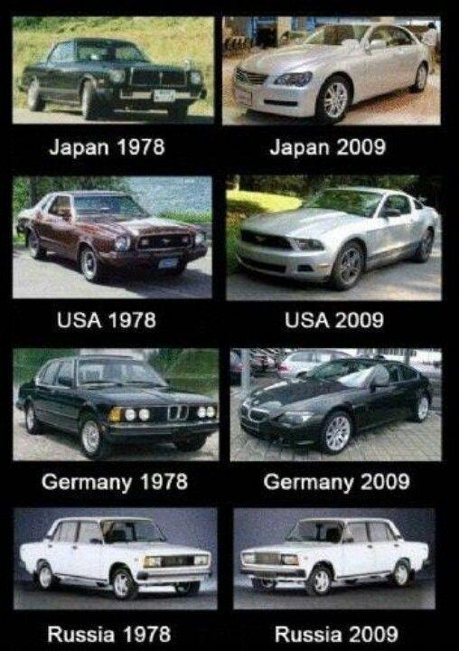 Car History Car Humor Car Memes Funny Car Memes