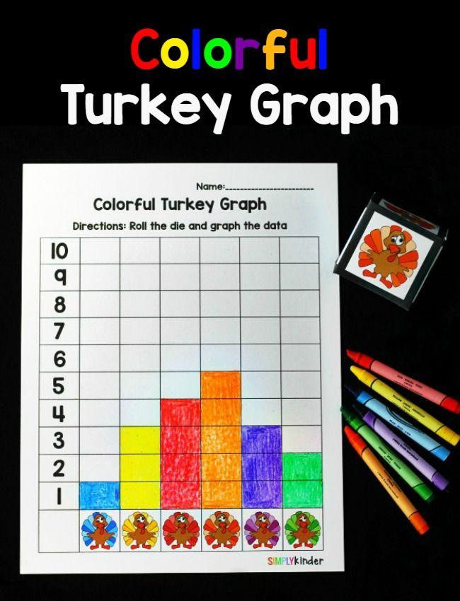 Colorful Turkey Graph | Pinterest