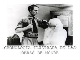 Resultado de imagen para Moore escultor ingles