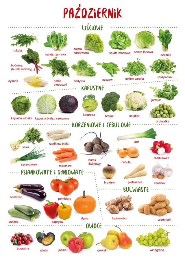 Warzywa I Owoce Sezonowe W Pazdzierniku Healthy Diet Snacks Healthy Diet Recipes Eat Healthy Cheap