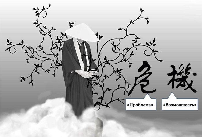 Кризис. Иероглиф | Японский язык