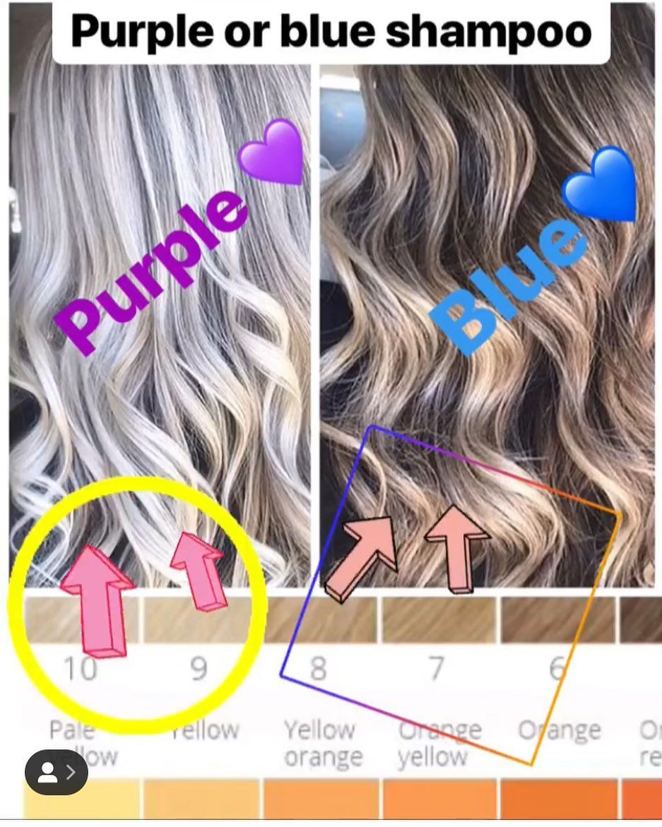 Kim Bruce Blonde Specialist On Instagram I Thought This Would Be