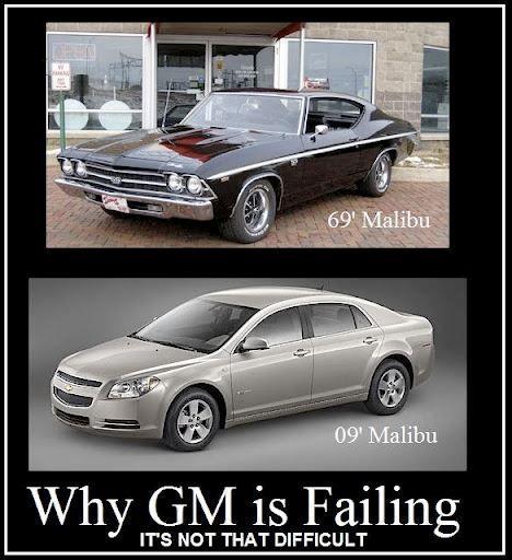Car Meme Honda Civic Muscle Car Musclecars Loveonlinetoday Com