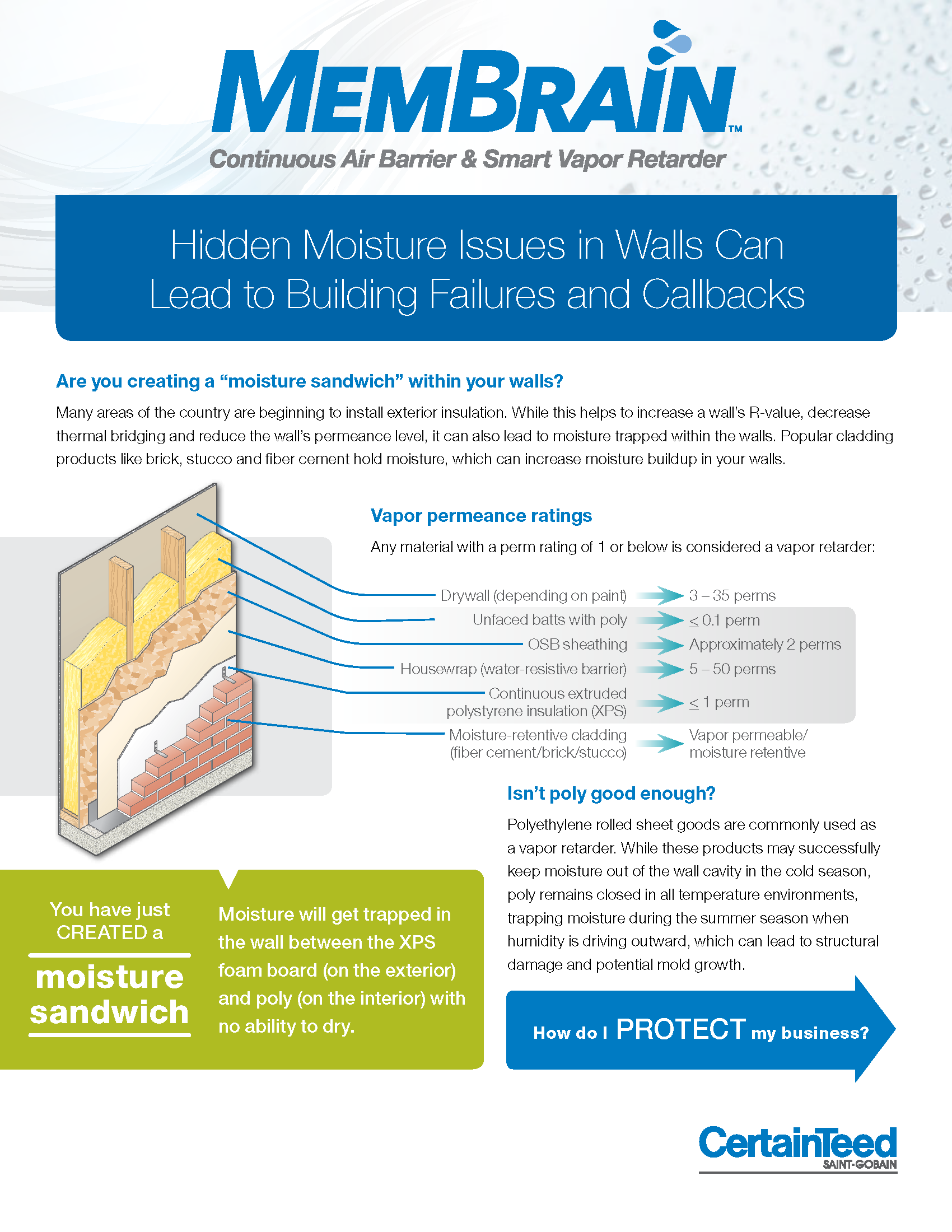 Membrain Mold Prevention Insulation Certainteed
