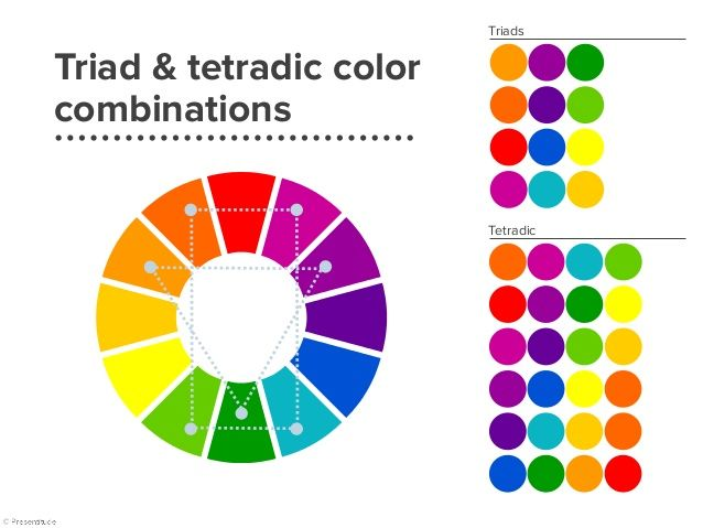 Triad Colors Example Color For Interior In 2018 Pinterest