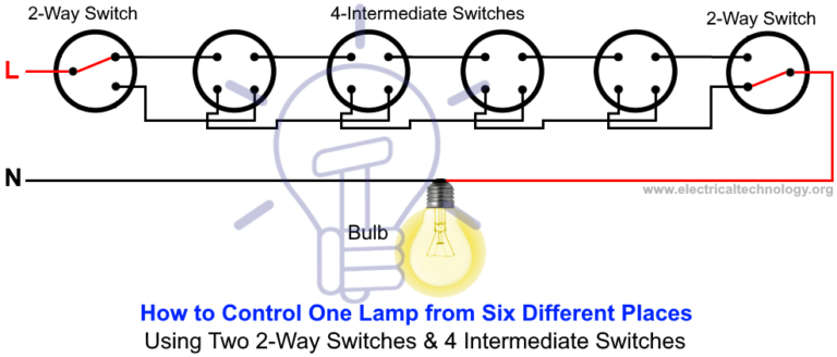 Intermediate Switch  4 Way Switch