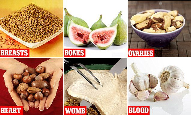How You Can Keep Healthy By Eating A Superfood For Each Body Part Healthy Choiceshealthy Tipsdaily Mailbad