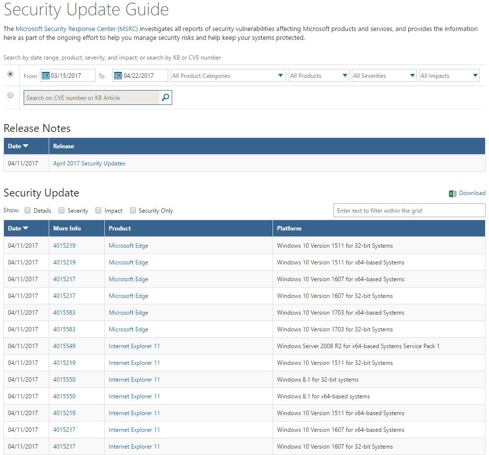 Microsoft Security Response Center PowerShell Module | Tech Edge