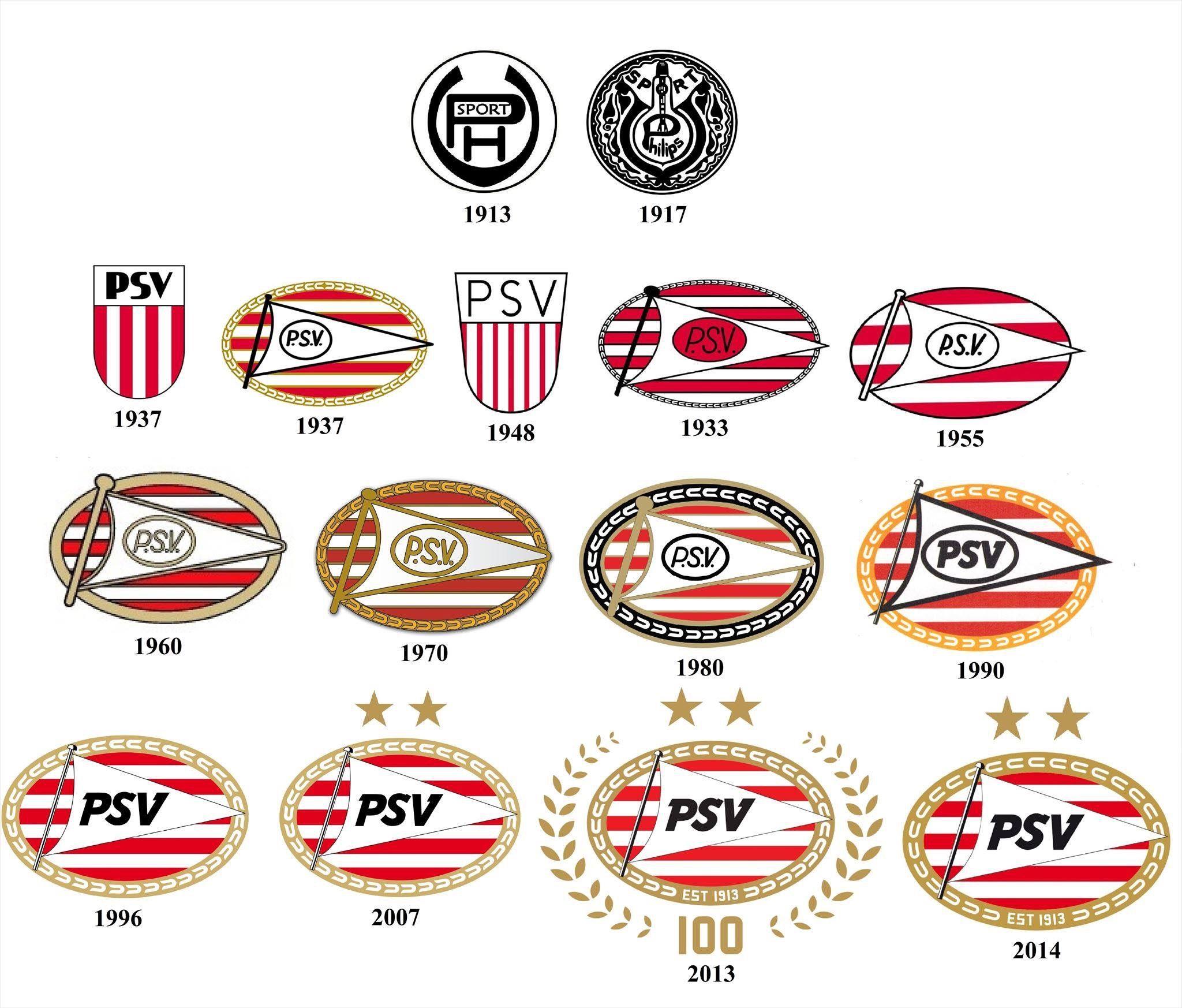 Pin de Vanja Vasiljević em Panini stickers Futebol