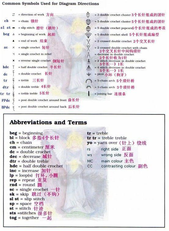 Japanese crochet stitch guide | Crochet | Pinterest | Tejido ...
