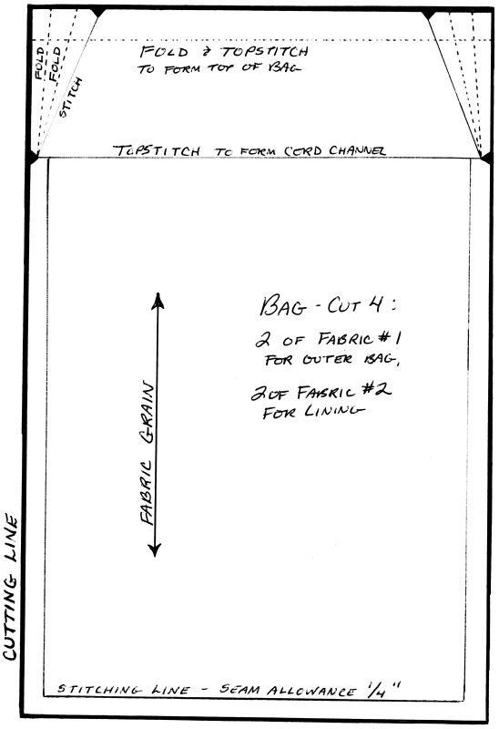 Tarot Bag Pattern Mineralarts Iron And Thorn