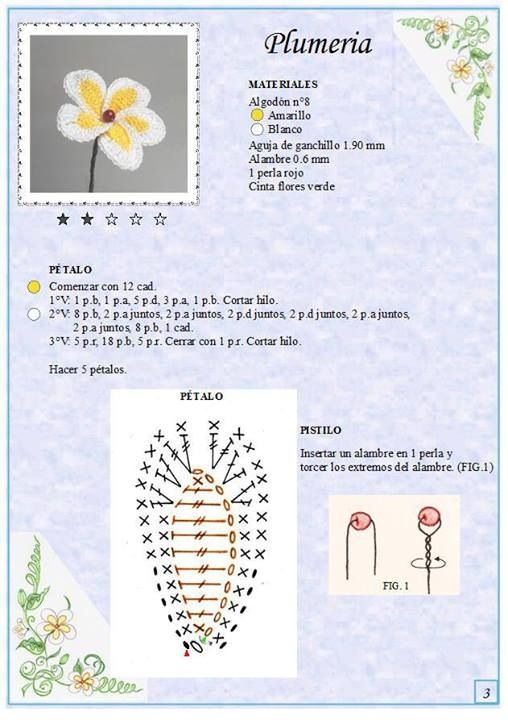 Pin by minyee cheung on crochet | Pinterest | Croché, Ganchillo and ...