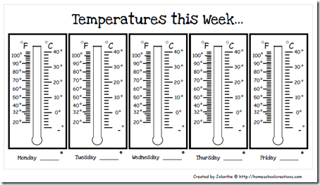 1000+ images about Thermometer on Pinterest | Seasons, Math and ...