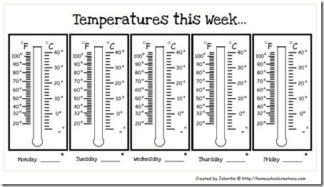 Weekly Temperature Tracking Printable Nin S Pinterest Math