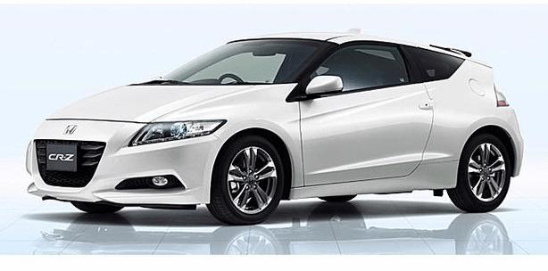 2020 Honda Crz