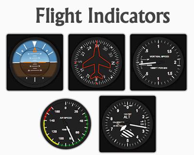 Flight Indicators jQuery Plugin #jQuery #flight #indicator