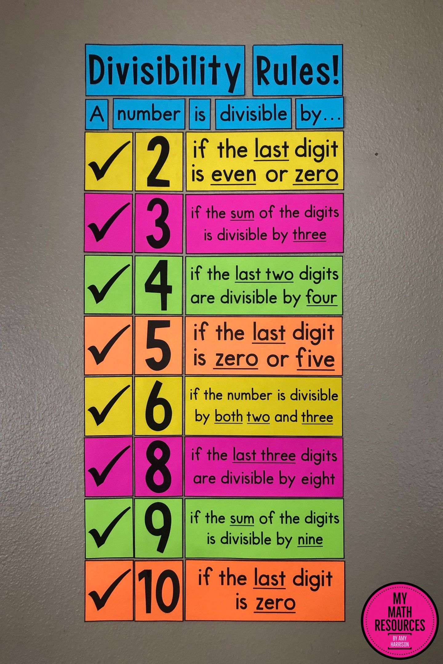 Divisibility Rules Poster Large Printable Bulletin Board