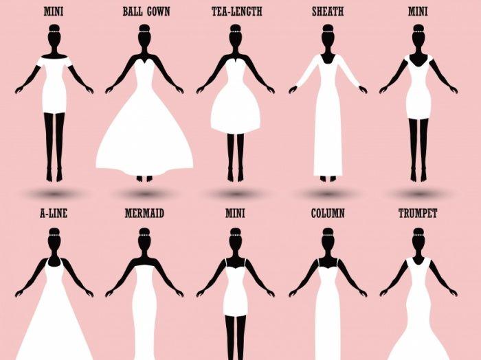 Résultats de recherche d\'images pour « dresses types names ...
