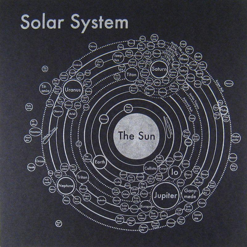 Solar System Small Map Greyscale Pinterest Solar System Solar - Solar system map with moons