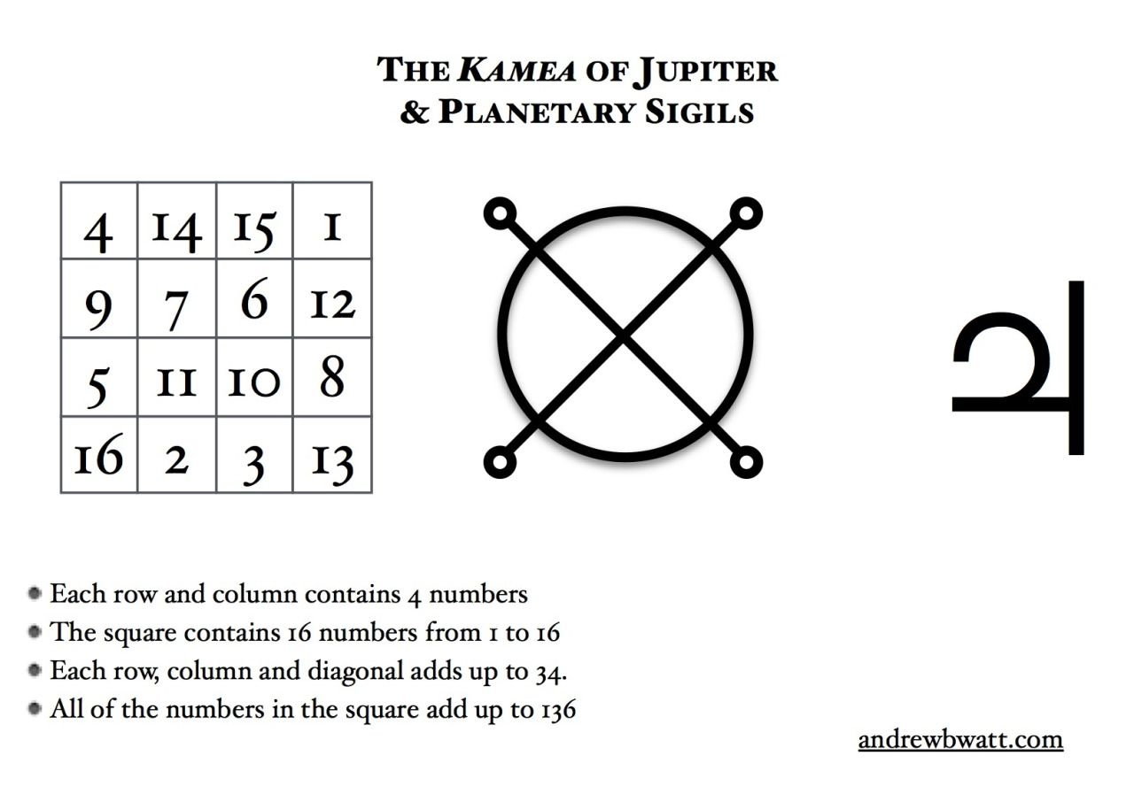Kamea Jupiter Sigil Magick And Numerology Pinterest Magick