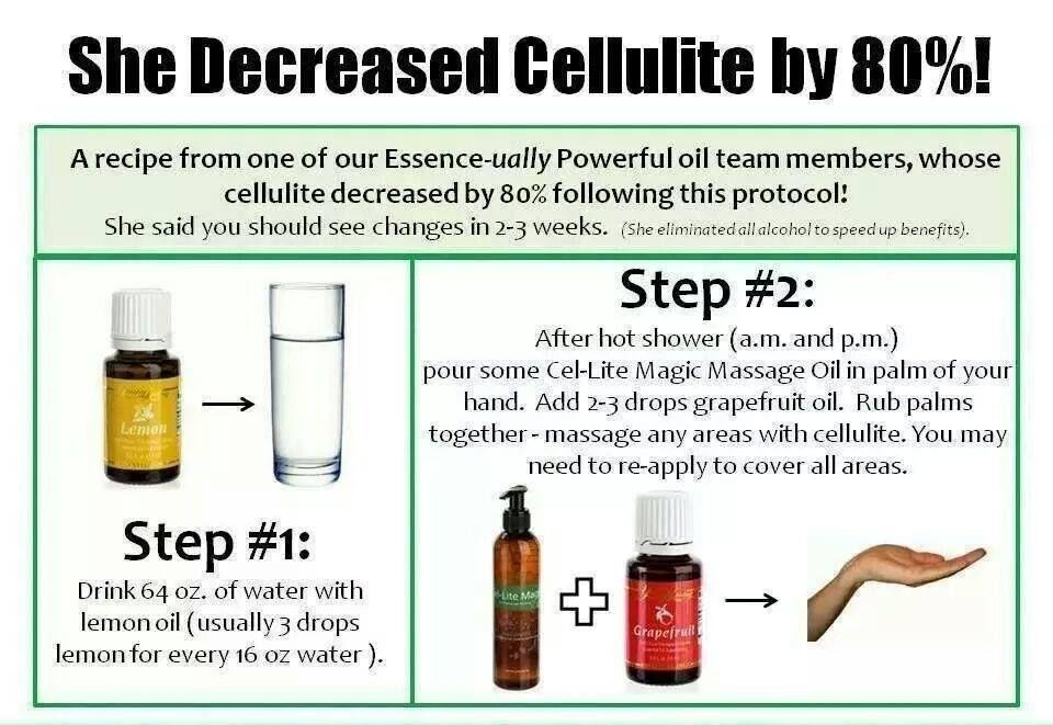 Decreased Cellulite By 80 Essential Oils Essential