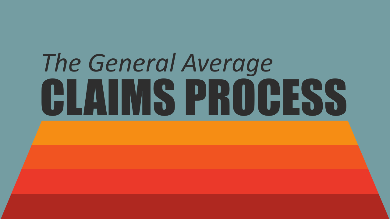 General Average Claims Educational Videos Process Online Resources