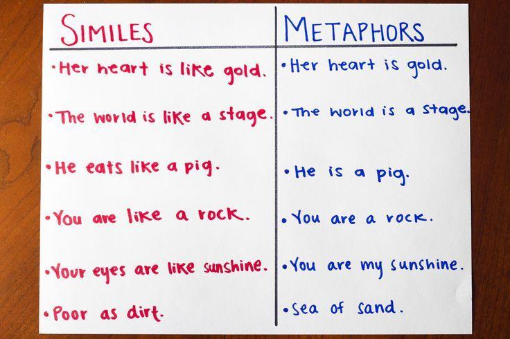 Metaphors Vs Similies Writers Workshop Pinterest Simile