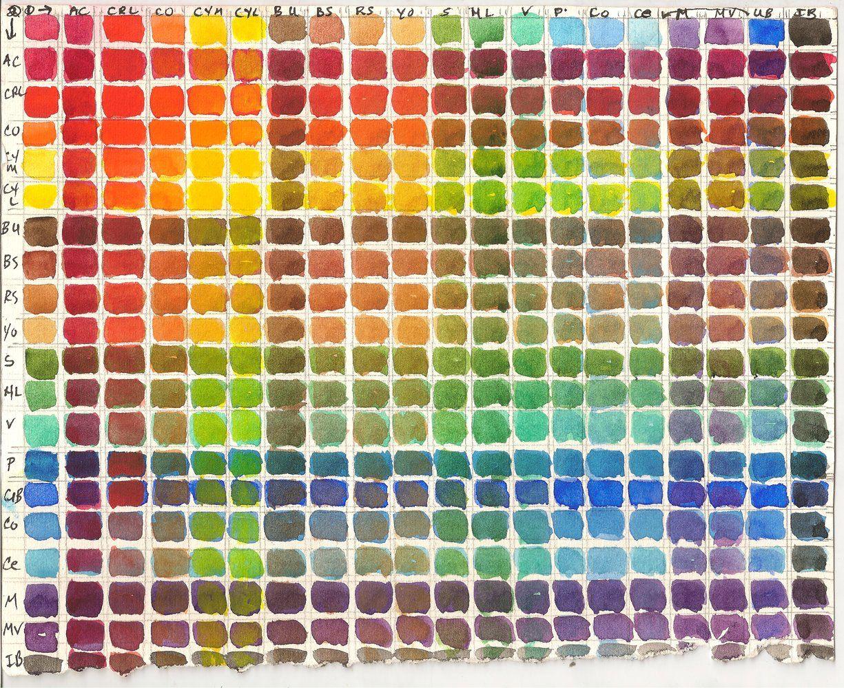 Watercolor Glazing Chart Art Studio In 2019 Watercolor