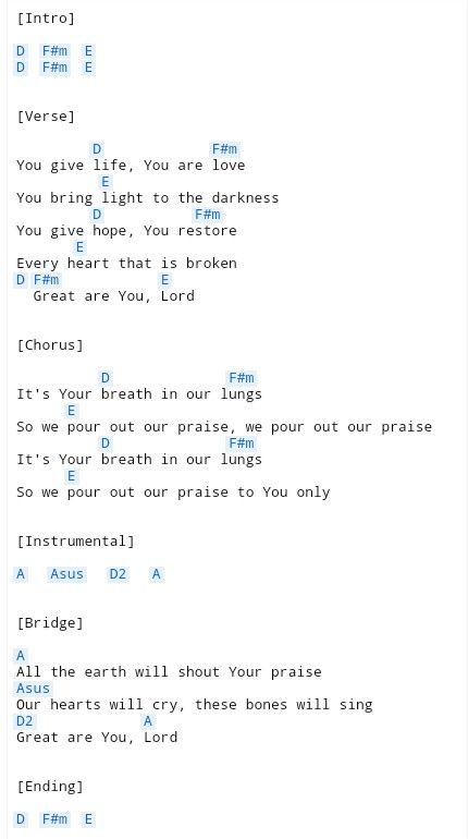 Great are you lord | Strike a chord of worship | Pinterest | Lord ...