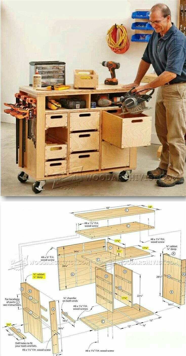 Pin By Shaun B. On Woodworking | Pinterest | Woodworking, Tool Storage And  Storage Ideas