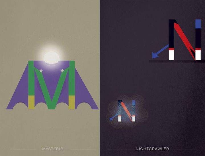 French graphic student René Mambembe has created a series of A to Z posters featuring Superheroes in Helvetica font. Titled 'Helvetica, My Hero', Mambembe has assigned each letter in the alphabet to a superhero or a well-known character.