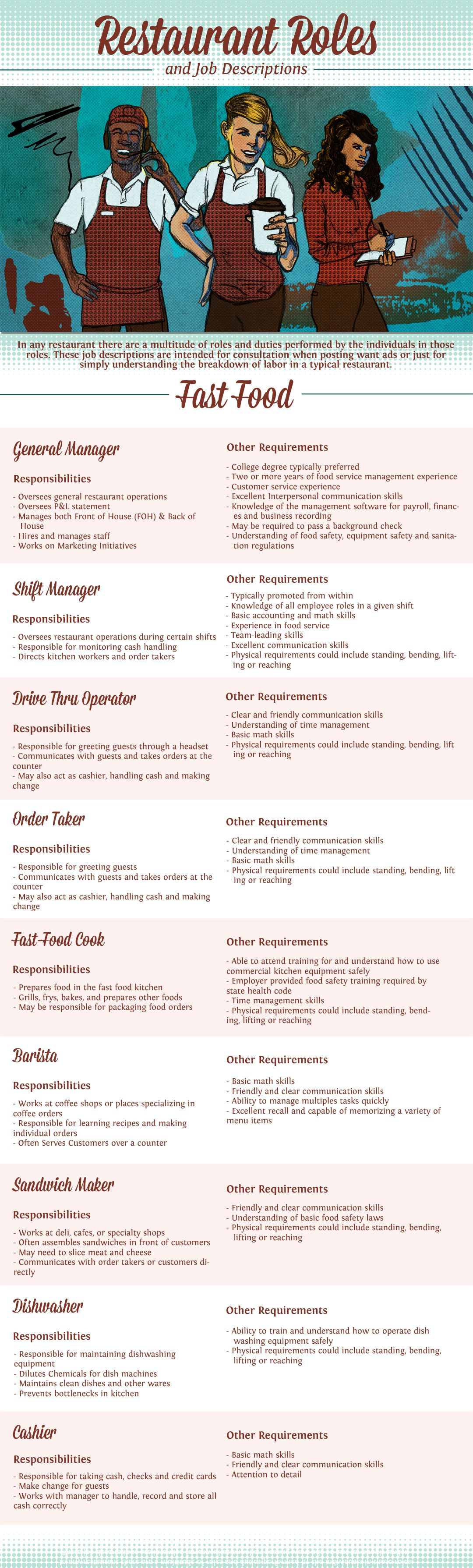 fast food restaurant job descriptions infographic infographic fast food restaurant job descriptions infographic