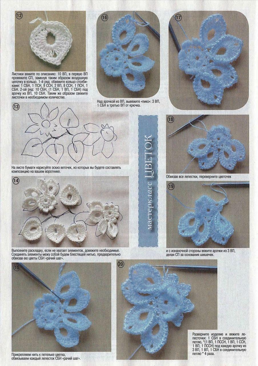Ажурные схемы для вязания спицами
