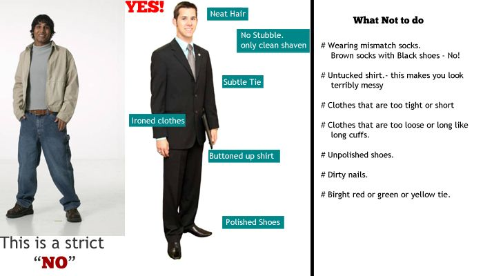 Mens interview attire what to wear for college interview a guide to ace the job interview from what to wear to what to say ccuart Choice Image