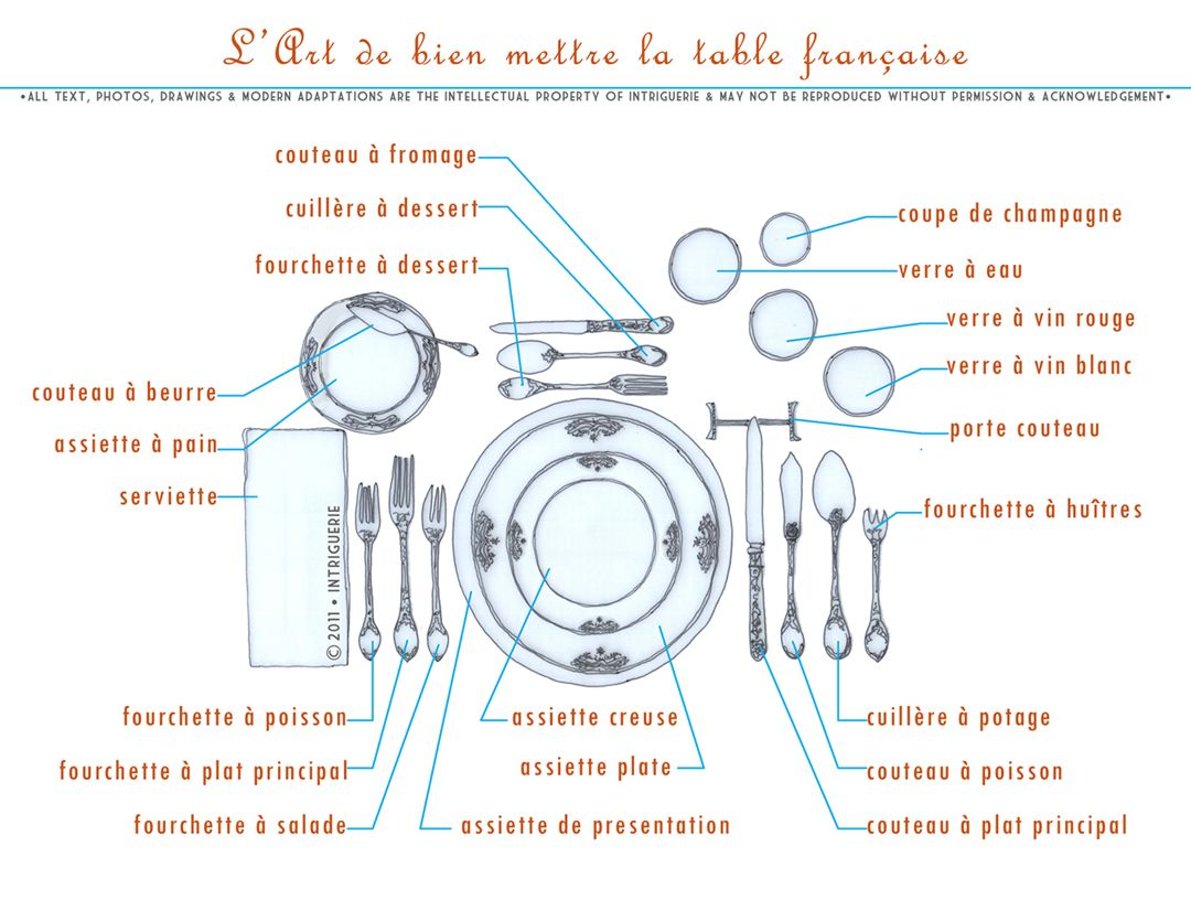 hight resolution of the art of setting a french table