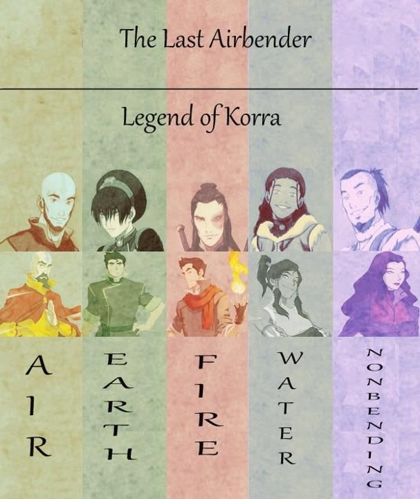 Avatar & Legend of Korra