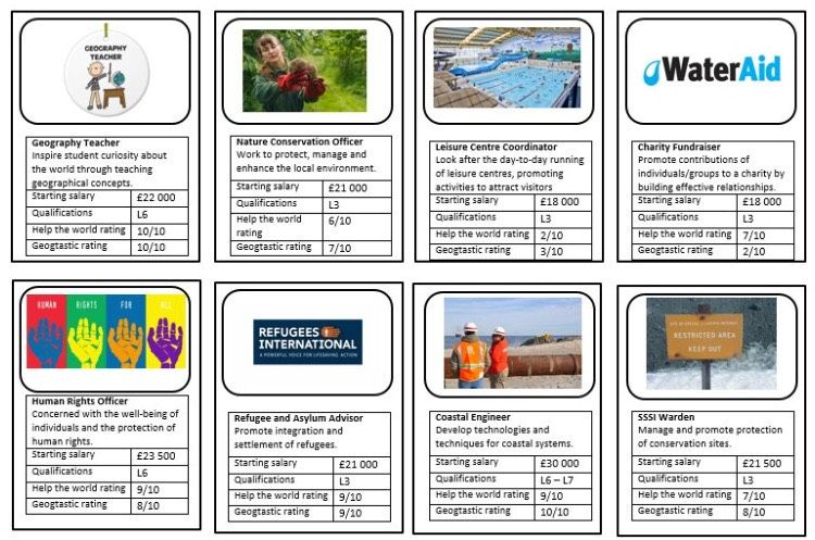 Geography Career Top Trump Guest Post By Meg Lesson Project Numeracy Coordinator Personal Statement