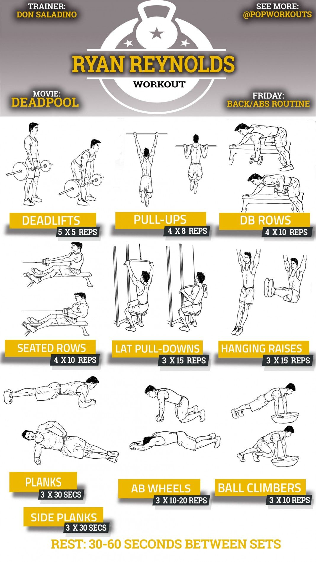 Funny Exercise Diagram Duraspark Wiring Ford Ryan Reynolds Back And Abs Deadpool Workout Chart Posted