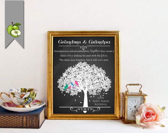 Grandparent gift, mothers day, Family Tree Gift, Grandchildren