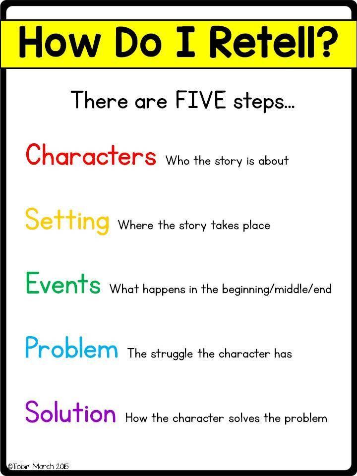 Retell A Story RL1 2 Good Books Retelling Reading
